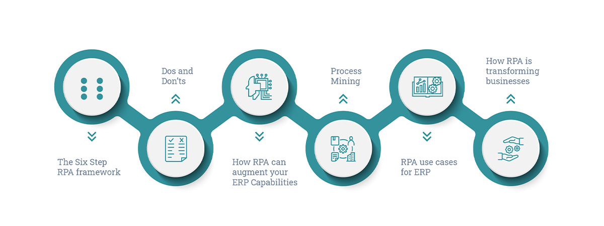 Demystifying-RPA-infographic